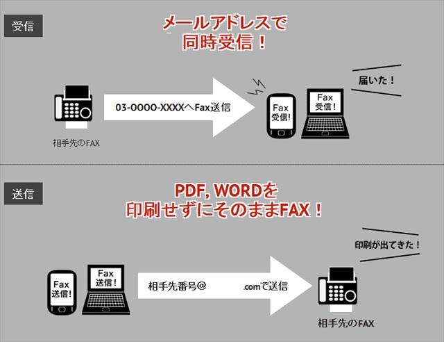 netfax_R